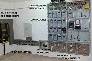 Instalaciones electricas esplugues de llobregat
