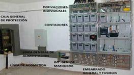 Servicio de electricidad para edificios