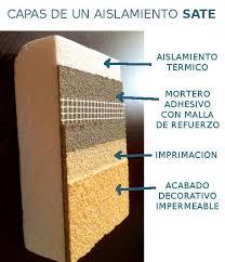 Revestimiento Sate para fachadas exteriores precios