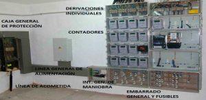 Tipos y clasificación de Instalaciones eléctricas en edificios