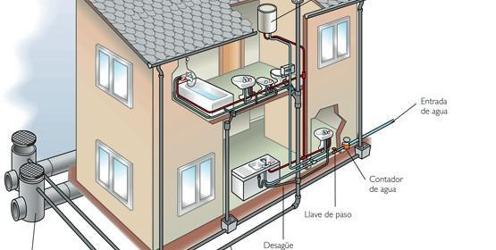 Instalación de evacuación de agua en edificios
